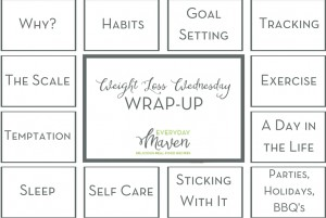 Weight Loss Wednesday Wrap Up from www.EverydayMaven.com